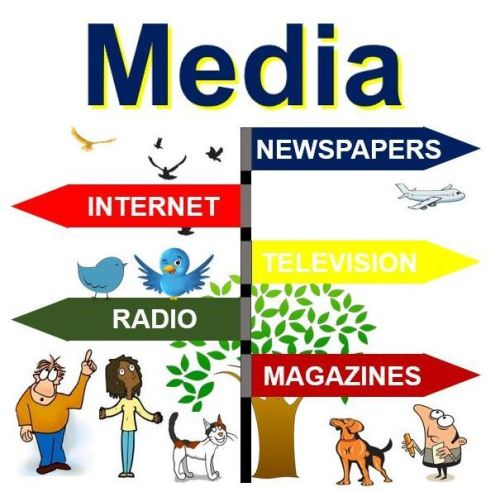 Forms of media